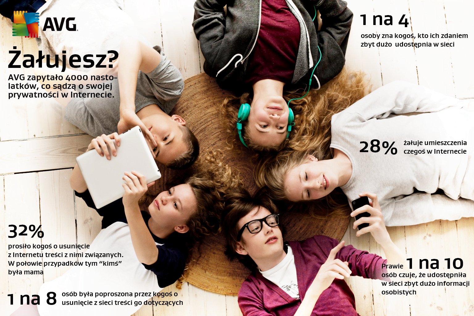 Almost One in Three Teenagers has Online Regrets-compressed