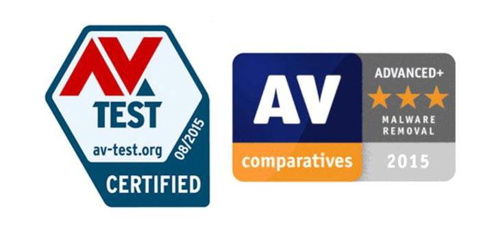 Wyniki AV-Test
